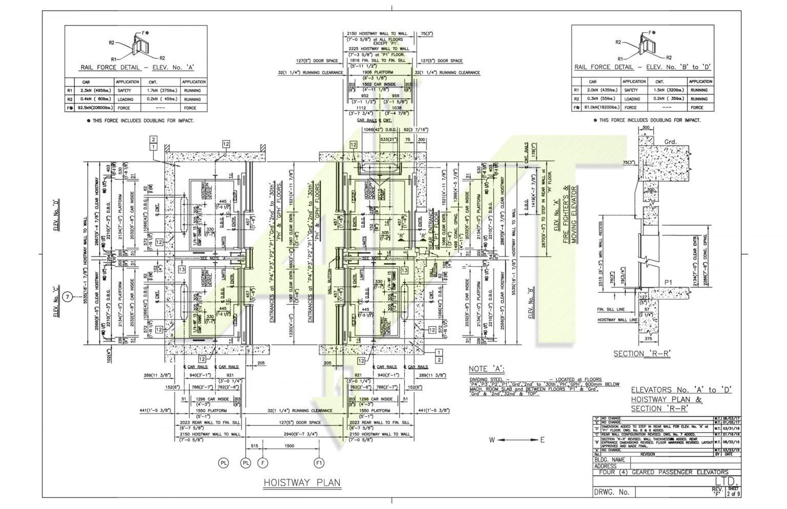elevator manufacturer and supplier of geared elevators